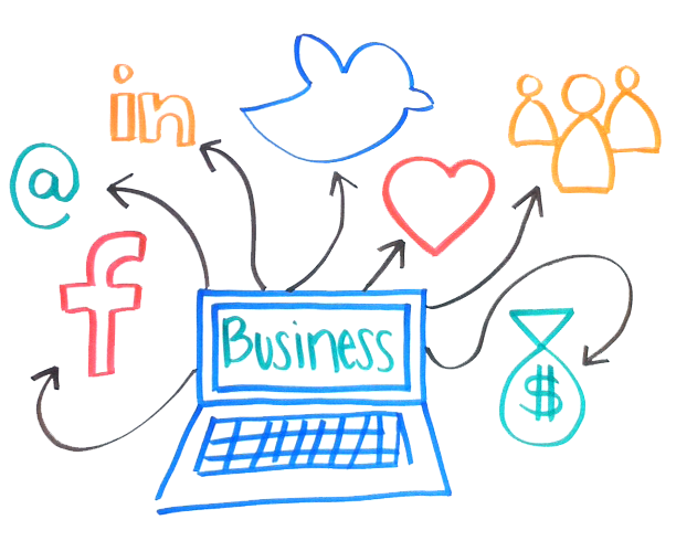 Social Media Business Marketing