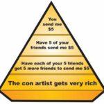 Pyramid scheme in Malawi